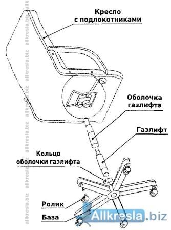 Детское компьютерное кресло Mouse (синее
