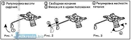 РЕГУЛИРОВКА МЕХАНИЗМА КАЧАНИЯ