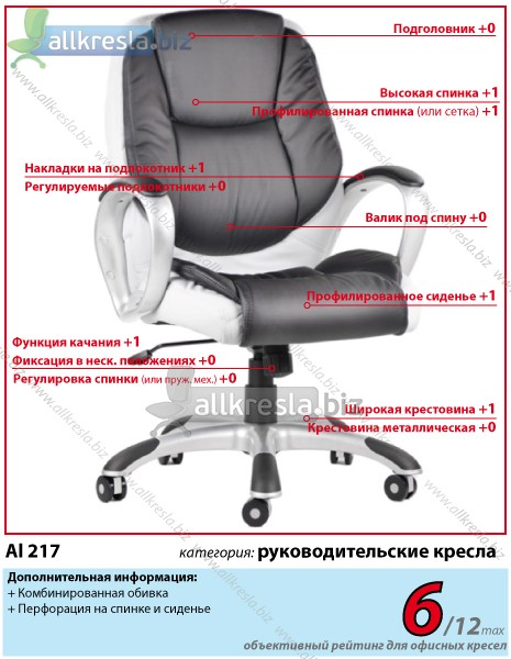 кресло с перфорированной вставкой