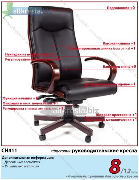 элегантное кресло CH411