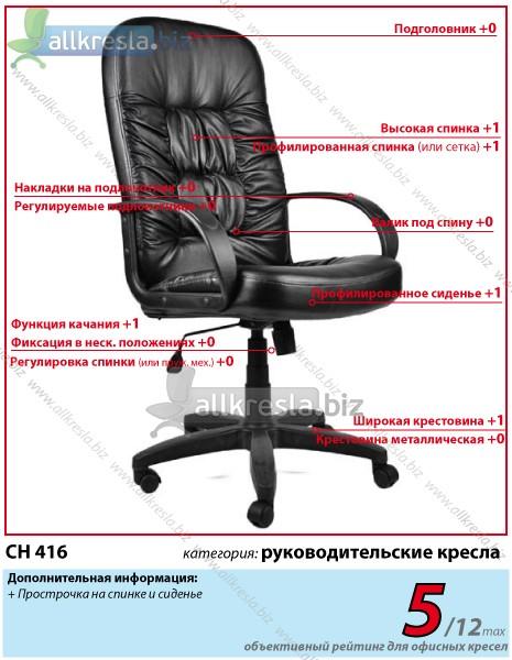 офисное кресло руководителя ch416