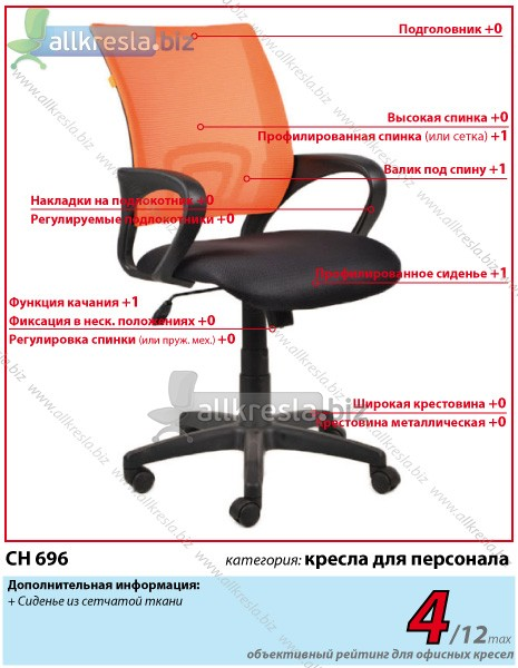 кресло сетка ch 696