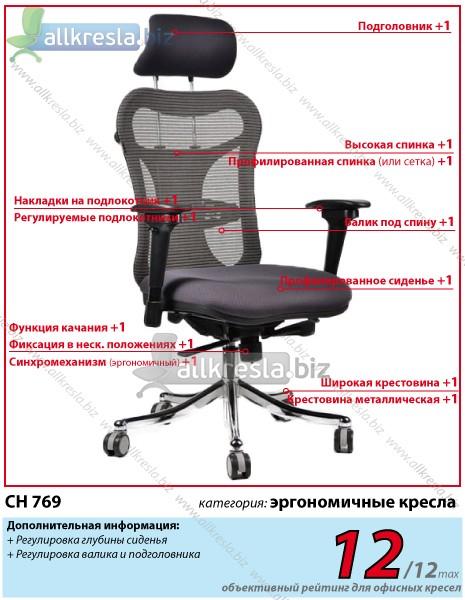 оценка офисного кресла CH769