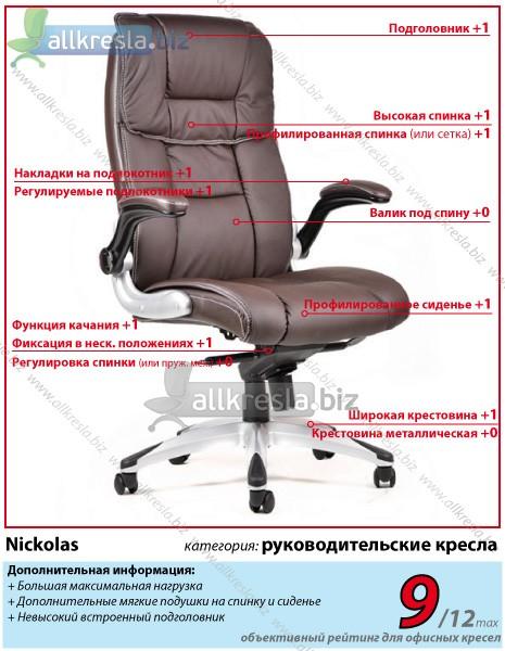 офисное кресло с нагрузкой 200 кг Николас