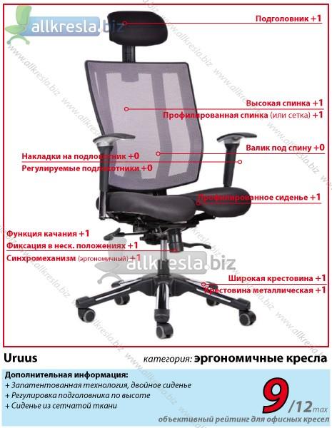 эргономичное офисное кресло урус