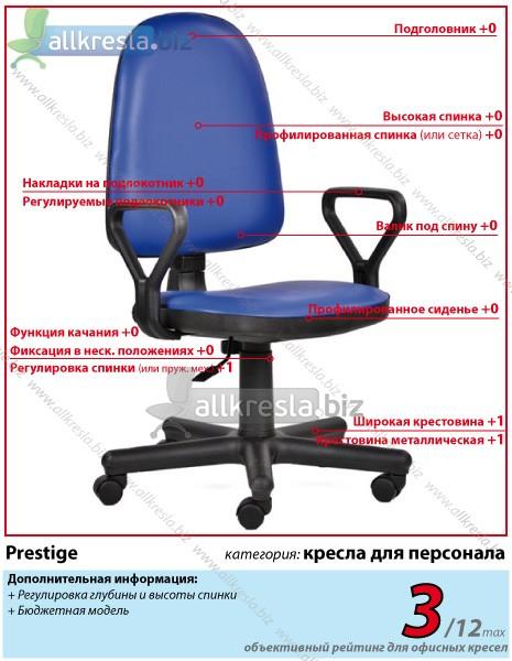 Как сделаны офисные кресла