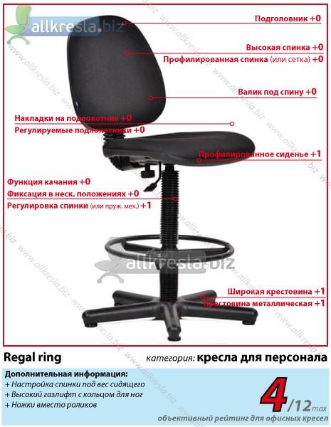 кресло кассира регал