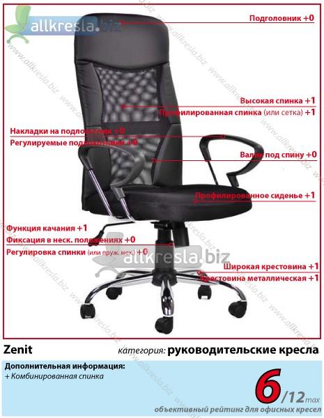 кресло руководителя сетка Зенит